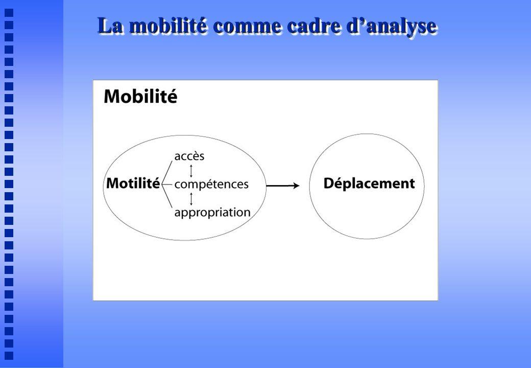 La mobilité comme cadre d'analyse