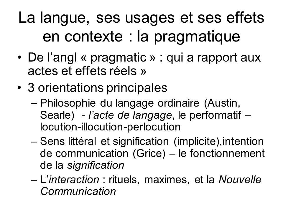 La langue, ses usages et ses effets en contexte : la pragmatique