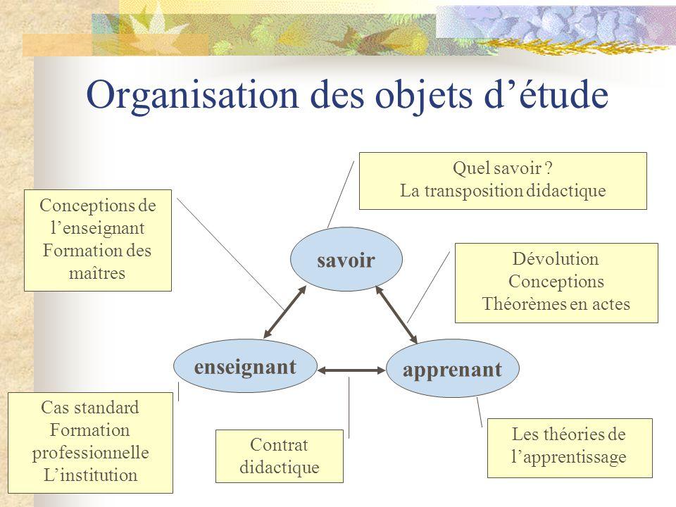 Organisation des objets d'étude