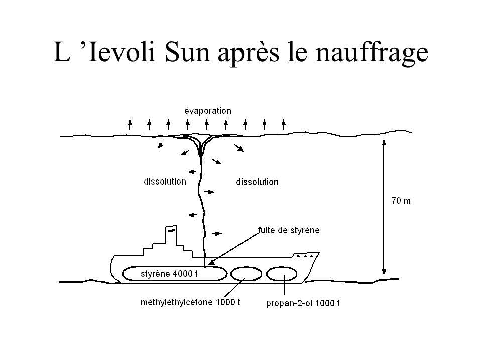L 'Ievoli Sun après le nauffrage