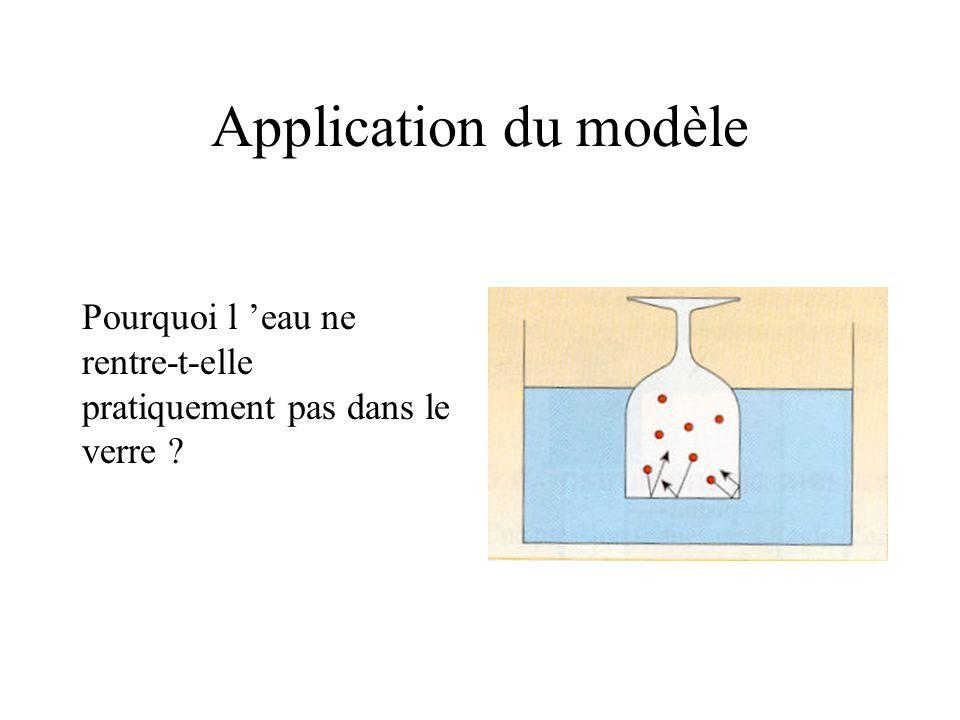 Application du modèle Pourquoi l 'eau ne rentre-t-elle pratiquement pas dans le verre