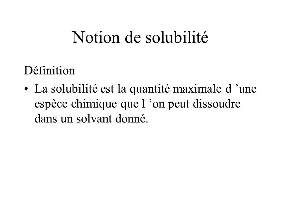 Notion de solubilité Définition