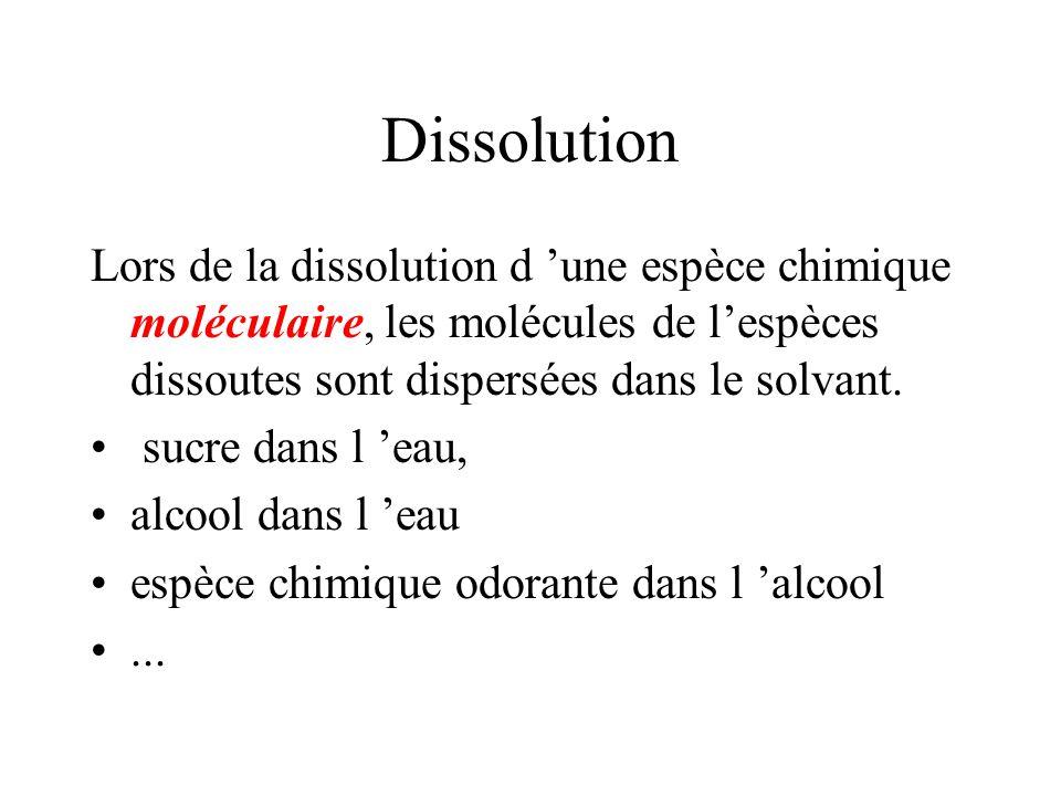 Dissolution Lors de la dissolution d 'une espèce chimique moléculaire, les molécules de l'espèces dissoutes sont dispersées dans le solvant.