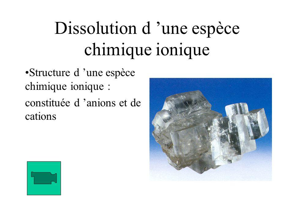 Dissolution d 'une espèce chimique ionique