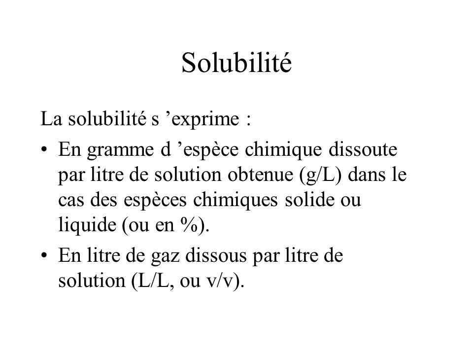 Solubilité La solubilité s 'exprime :