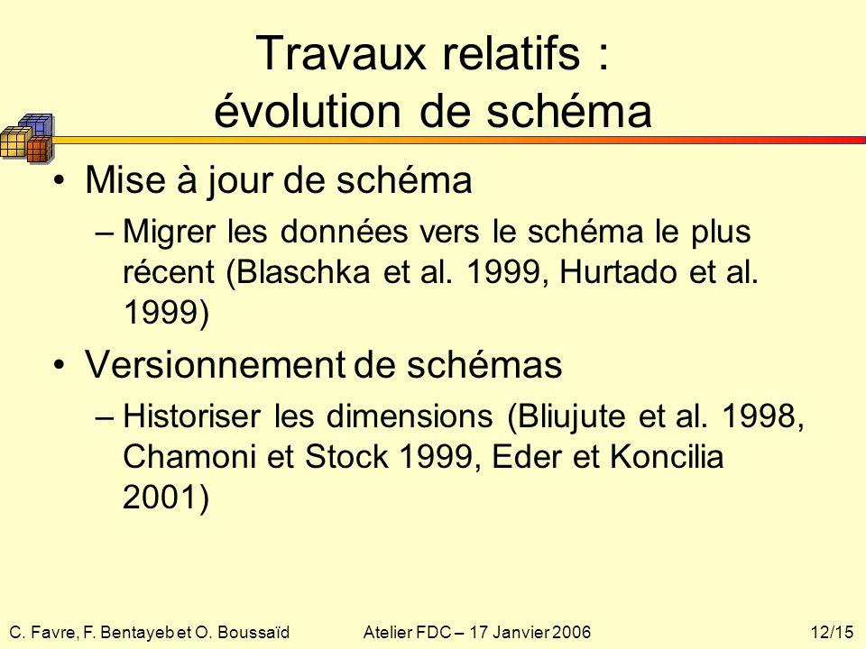 Travaux relatifs : évolution de schéma
