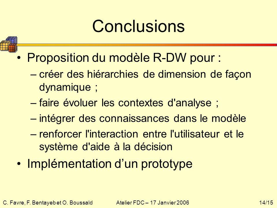 Conclusions Proposition du modèle R-DW pour :