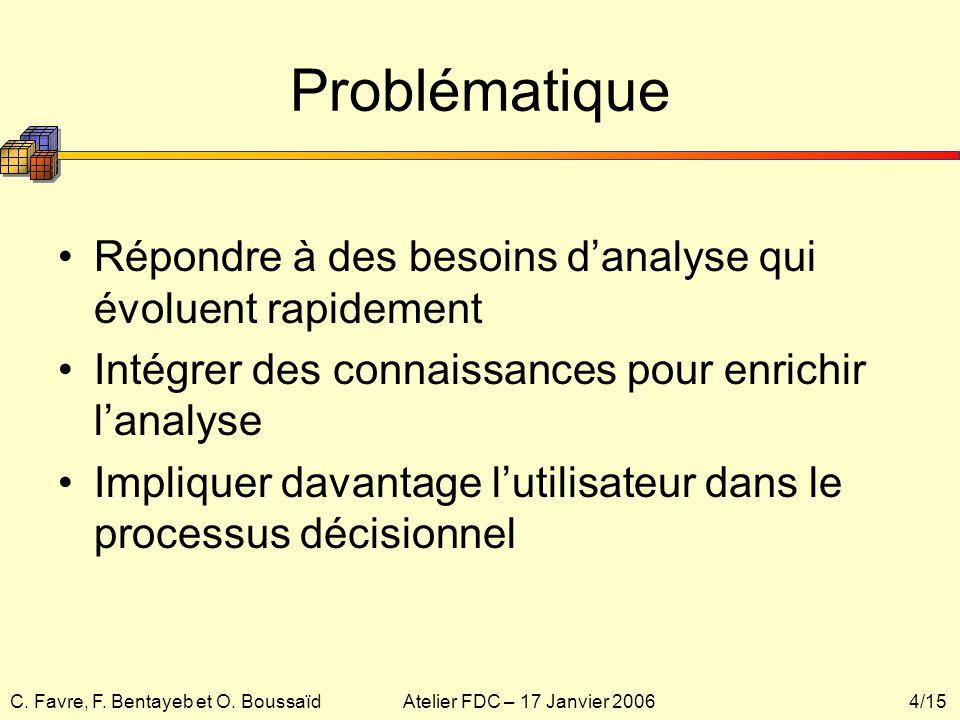 Problématique Répondre à des besoins d'analyse qui évoluent rapidement