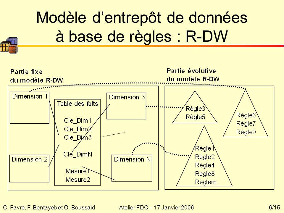 Modèle d'entrepôt de données à base de règles : R-DW