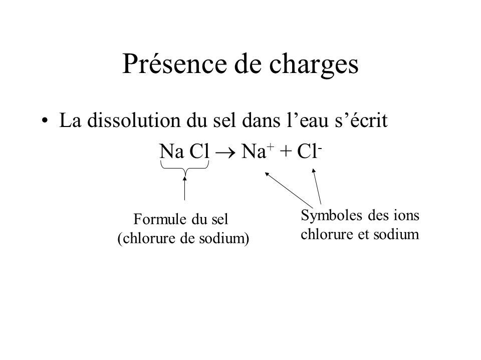 Présence de charges La dissolution du sel dans l'eau s'écrit
