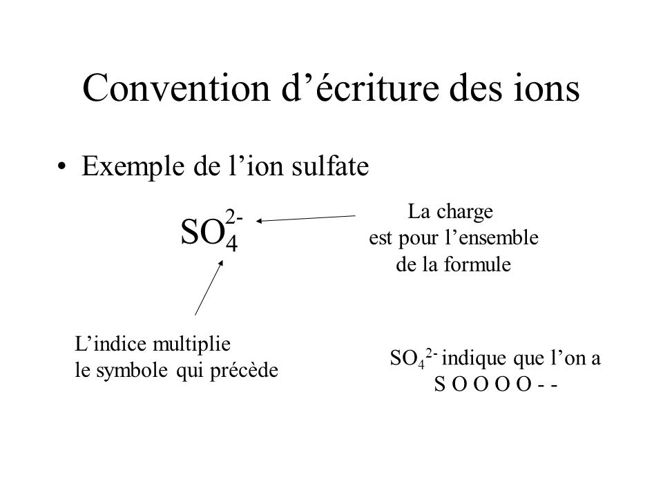 Convention d'écriture des ions