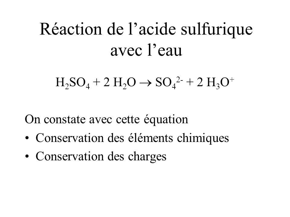 Réaction de l'acide sulfurique avec l'eau