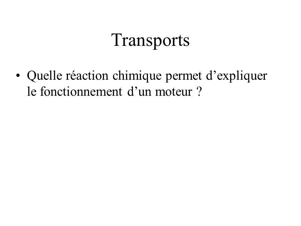 Transports Quelle réaction chimique permet d'expliquer le fonctionnement d'un moteur