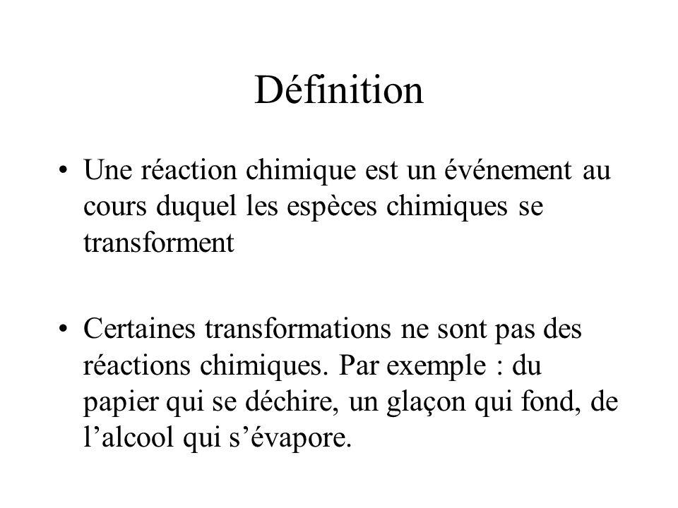 Définition Une réaction chimique est un événement au cours duquel les espèces chimiques se transforment.
