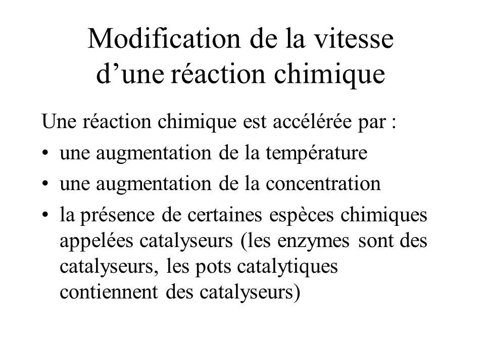 Modification de la vitesse d'une réaction chimique