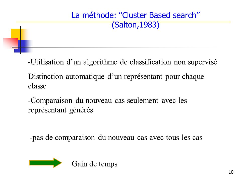La méthode: ''Cluster Based search'' (Salton,1983)