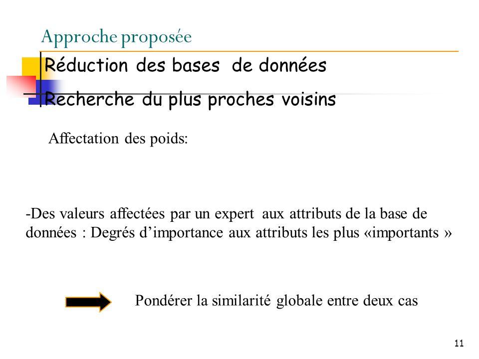 Approche proposée Réduction des bases de données