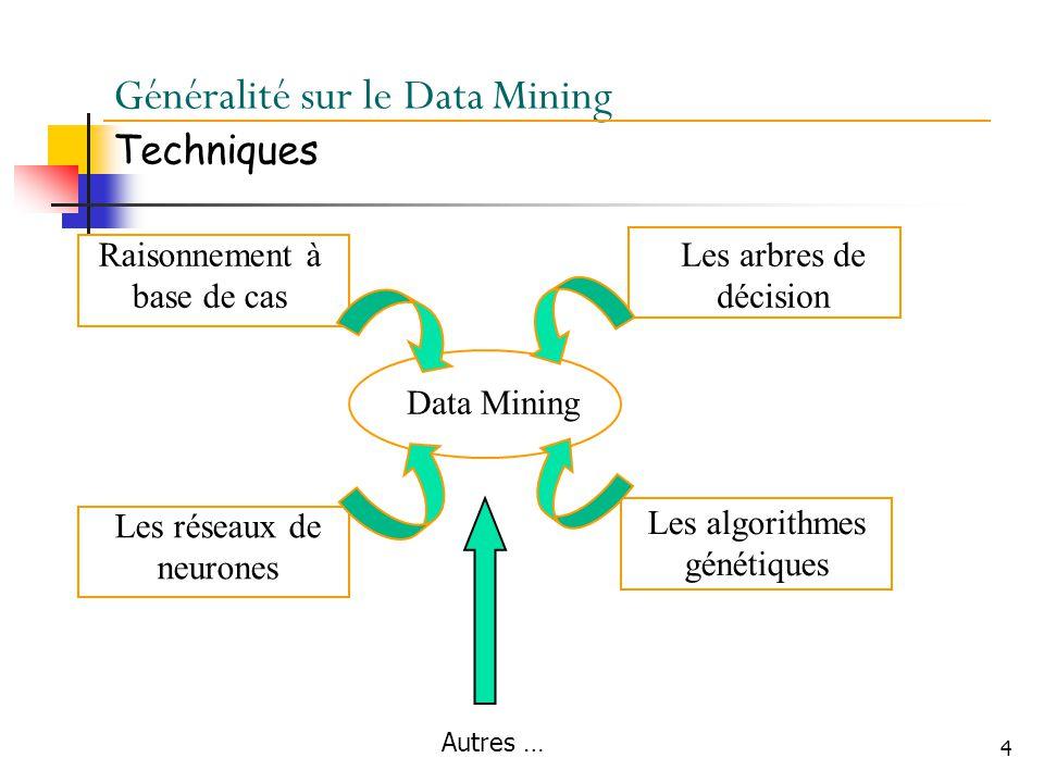 Généralité sur le Data Mining