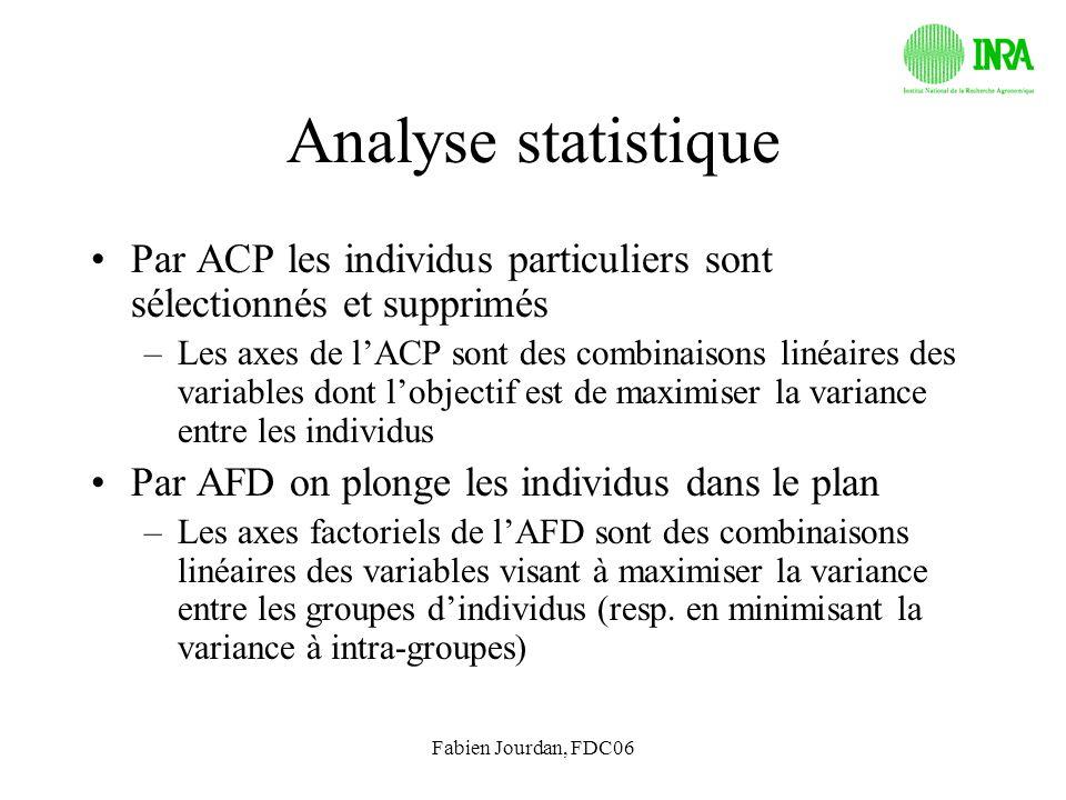 Analyse statistique Par ACP les individus particuliers sont sélectionnés et supprimés.