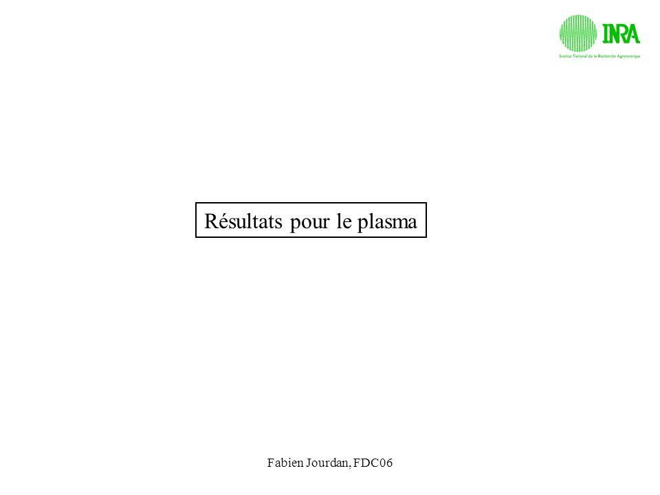 Résultats pour le plasma