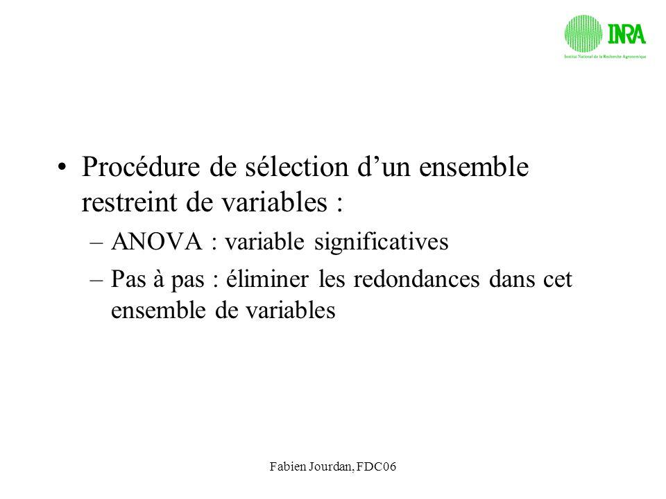 Procédure de sélection d'un ensemble restreint de variables :