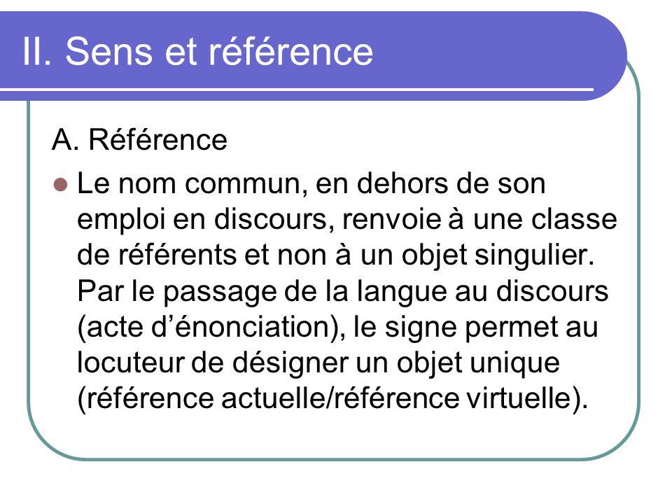 II. Sens et référence A. Référence