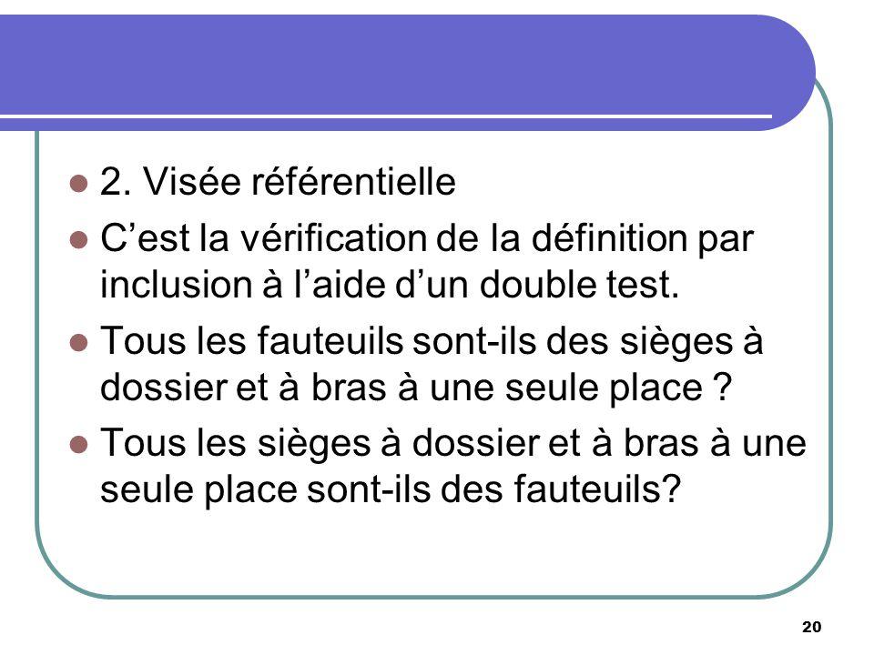 2. Visée référentielle C'est la vérification de la définition par inclusion à l'aide d'un double test.