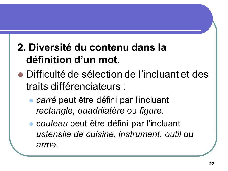 2. Diversité du contenu dans la définition d'un mot.