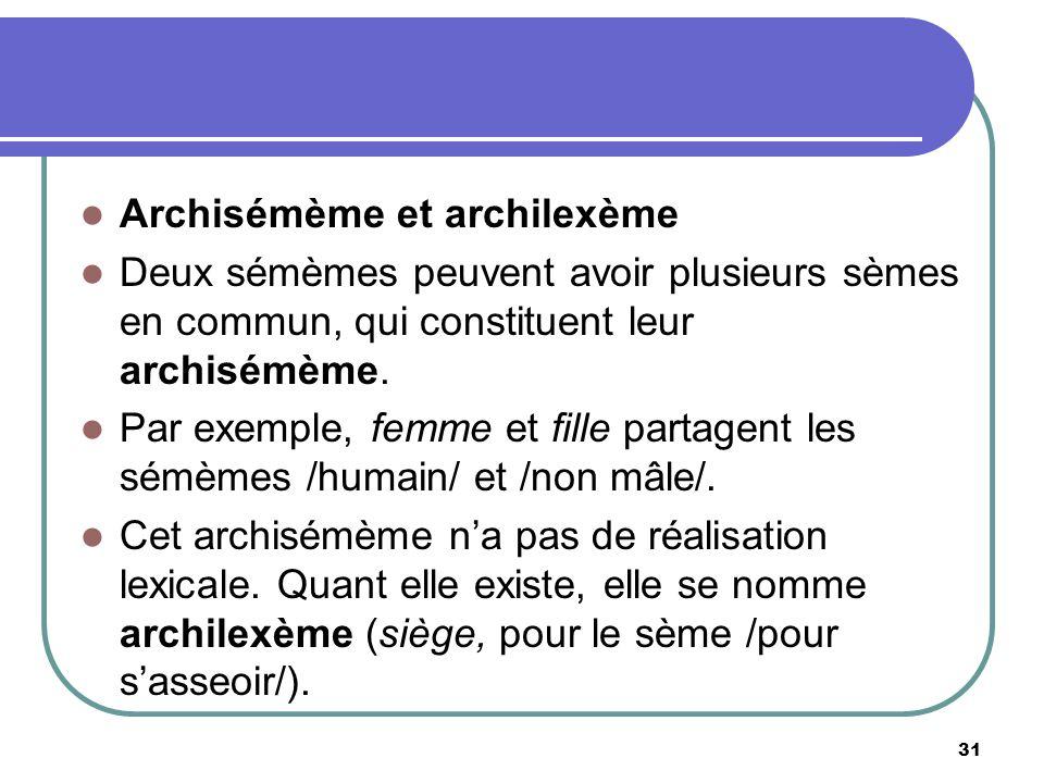 Archisémème et archilexème