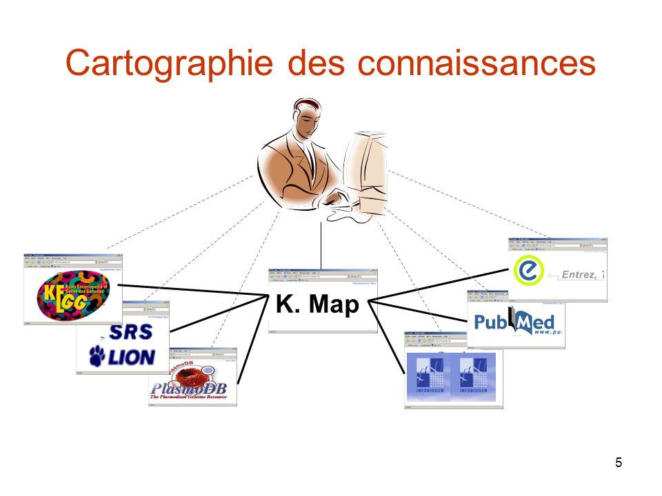 Cartographie des connaissances