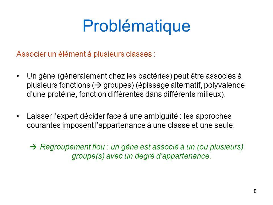 Problématique Associer un élément à plusieurs classes :