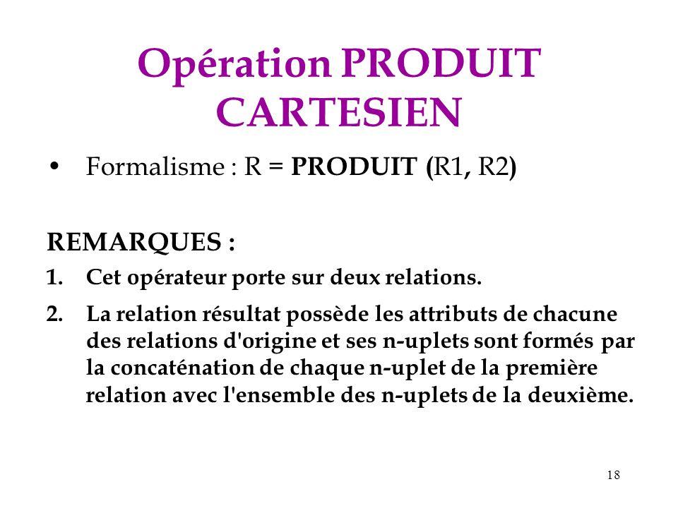 Opération PRODUIT CARTESIEN