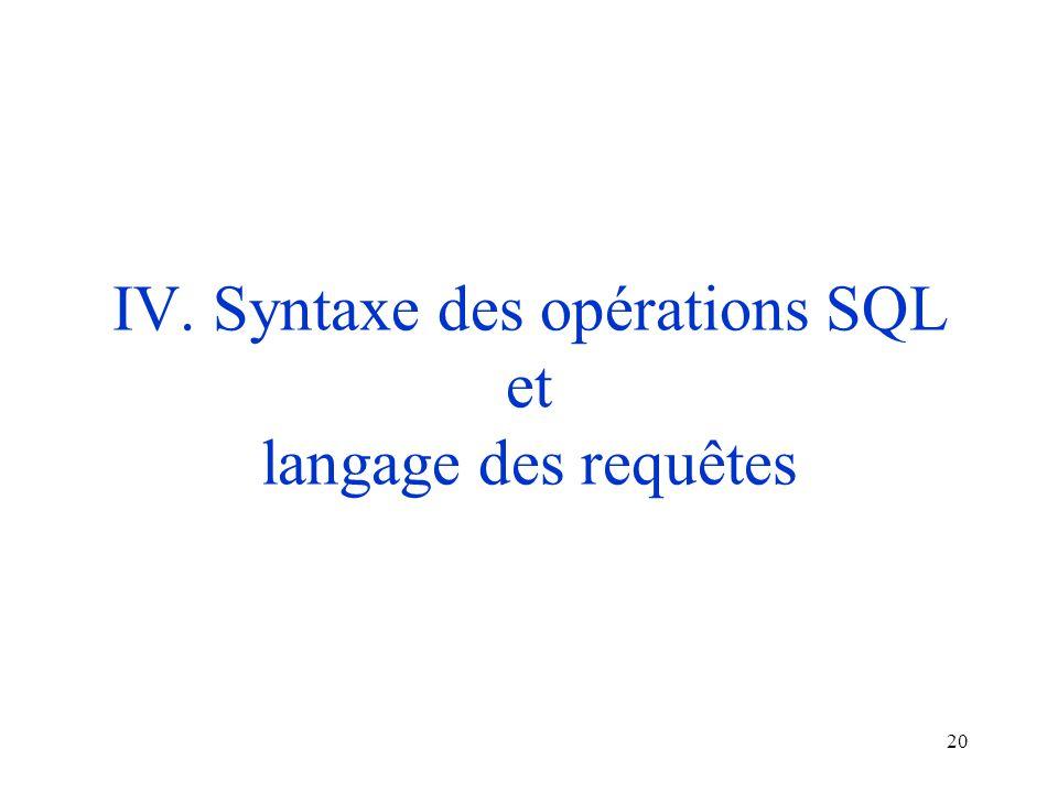 IV. Syntaxe des opérations SQL et langage des requêtes