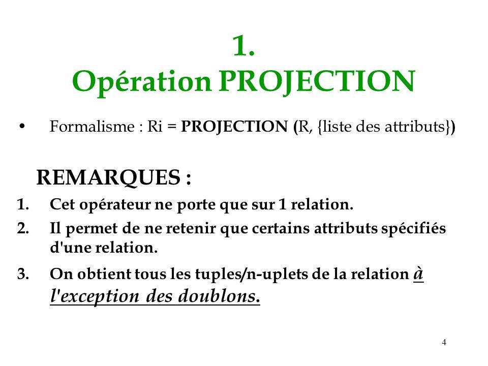 1. Opération PROJECTION Formalisme : Ri = PROJECTION (R, {liste des attributs}) REMARQUES : Cet opérateur ne porte que sur 1 relation.
