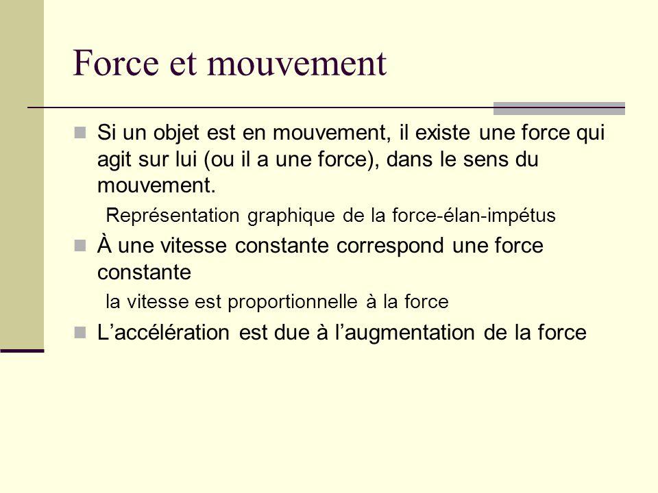 Force et mouvement Si un objet est en mouvement, il existe une force qui agit sur lui (ou il a une force), dans le sens du mouvement.