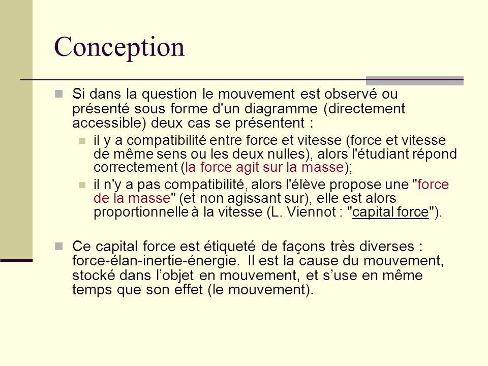 Conception Si dans la question le mouvement est observé ou présenté sous forme d un diagramme (directement accessible) deux cas se présentent :