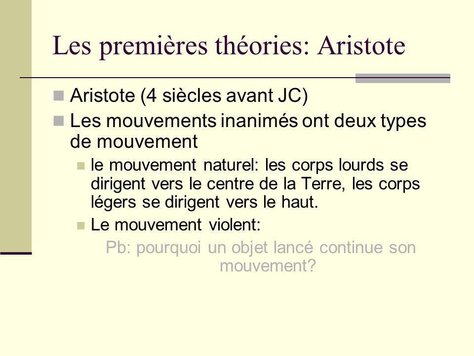 Les premières théories: Aristote
