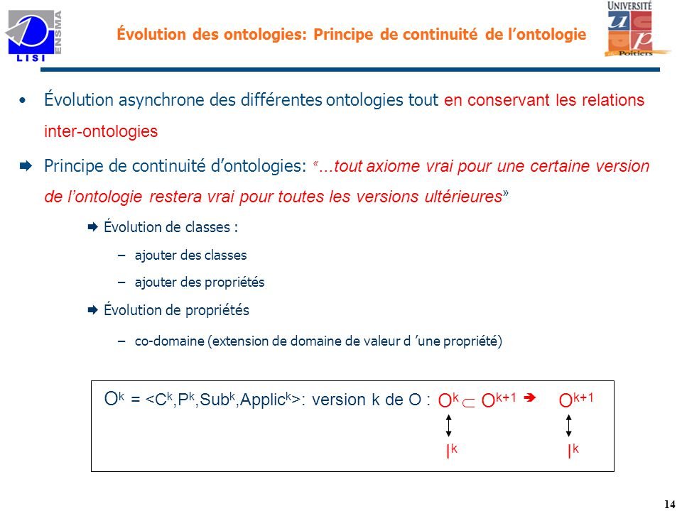 Évolution des ontologies: Principe de continuité de l'ontologie