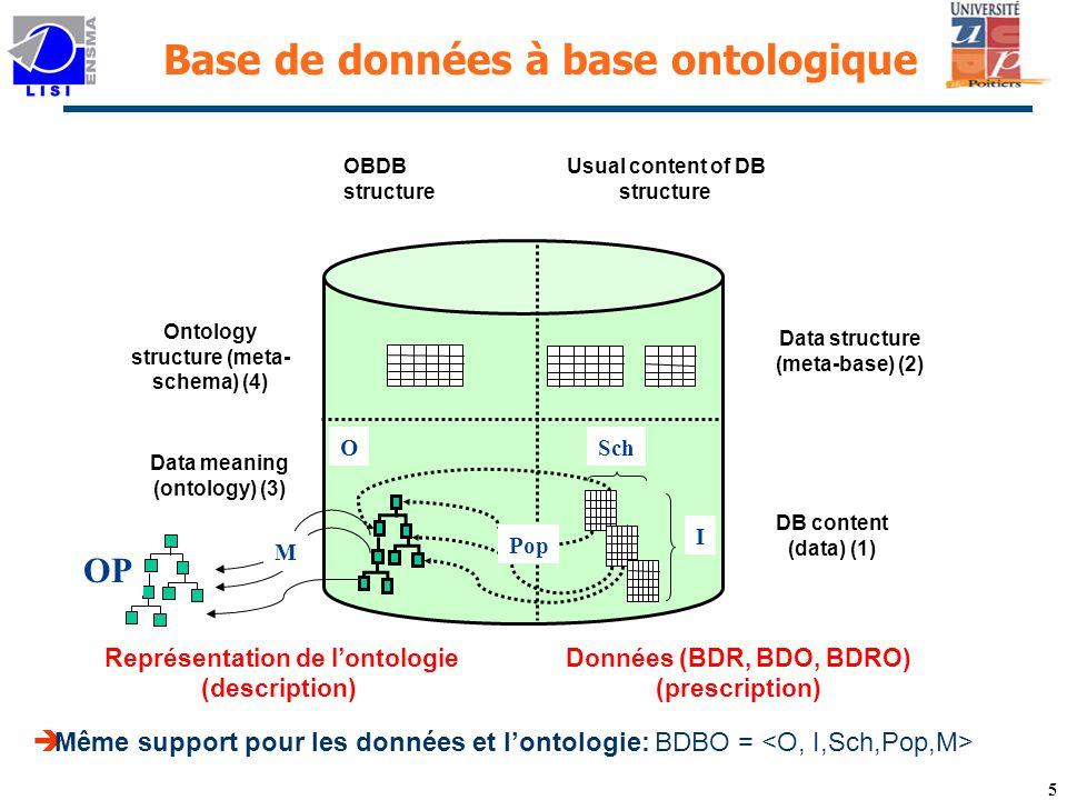 Base de données à base ontologique