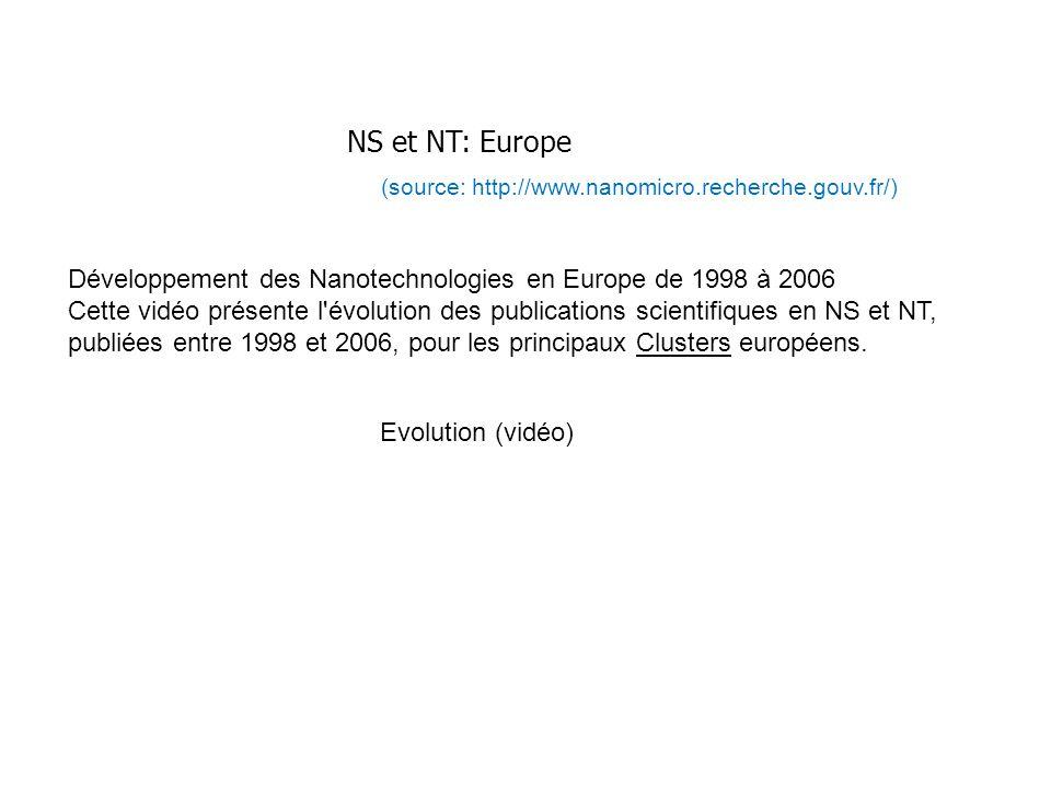 NS et NT: Europe (source: http://www.nanomicro.recherche.gouv.fr/) Développement des Nanotechnologies en Europe de 1998 à 2006.