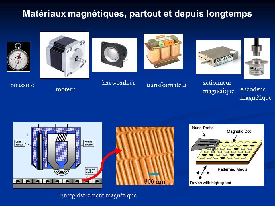 Matériaux magnétiques, partout et depuis longtemps