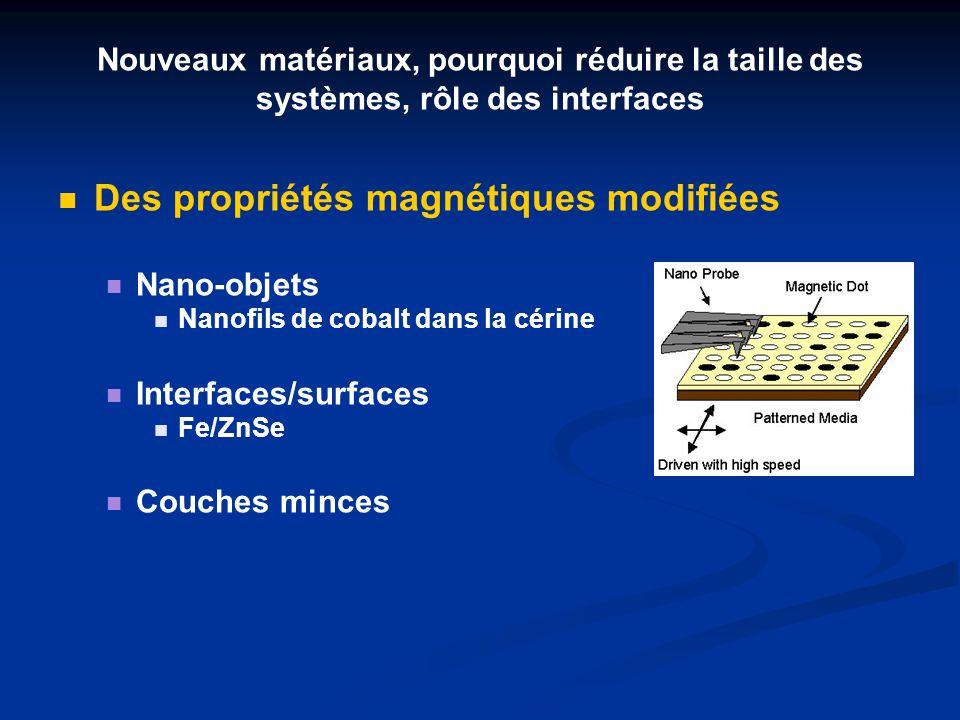 Des propriétés magnétiques modifiées