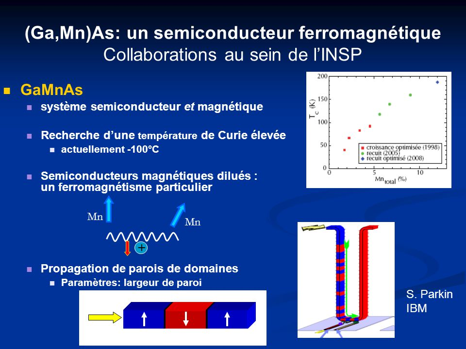 (Ga,Mn)As: un semiconducteur ferromagnétique Collaborations au sein de l'INSP