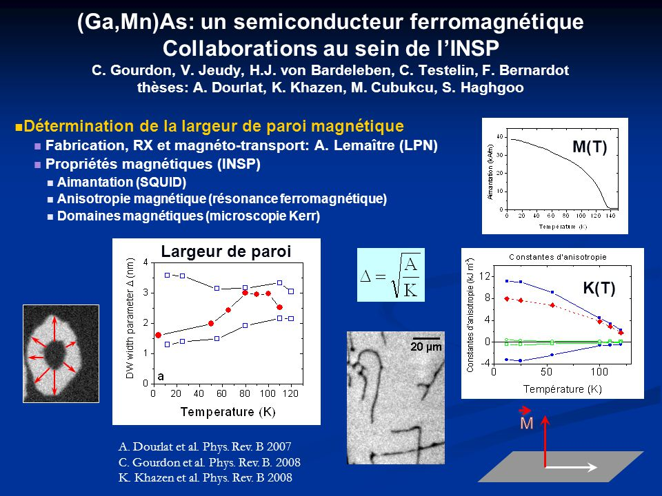 (Ga,Mn)As: un semiconducteur ferromagnétique Collaborations au sein de l'INSP C. Gourdon, V. Jeudy, H.J. von Bardeleben, C. Testelin, F. Bernardot thèses: A. Dourlat, K. Khazen, M. Cubukcu, S. Haghgoo