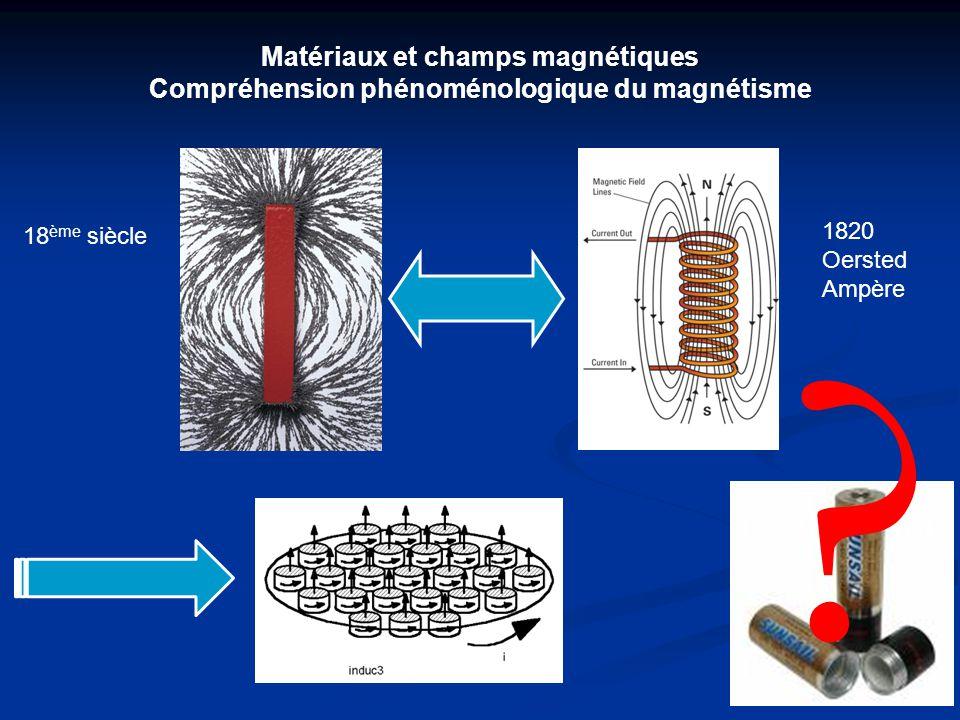 Matériaux et champs magnétiques Compréhension phénoménologique du magnétisme