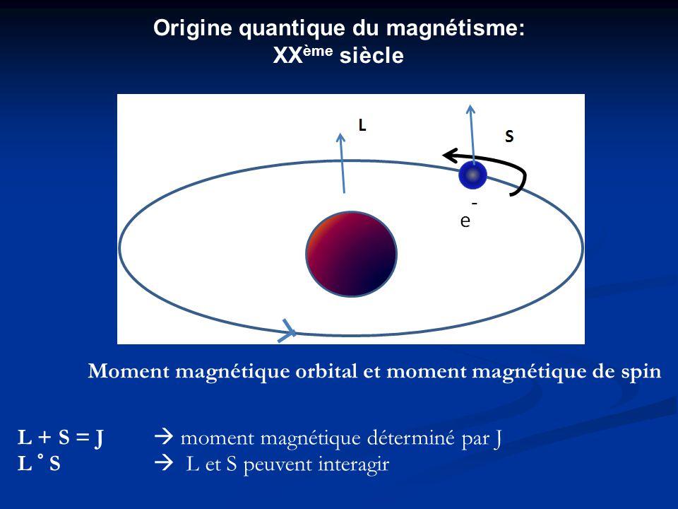 Origine quantique du magnétisme: XXème siècle