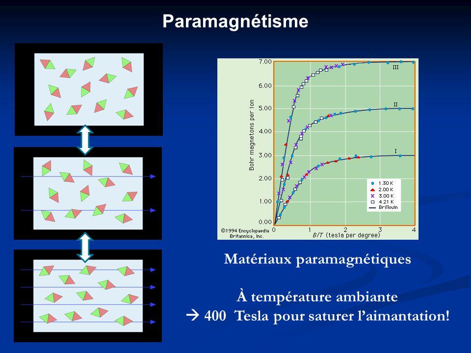 Paramagnétisme Matériaux paramagnétiques À température ambiante