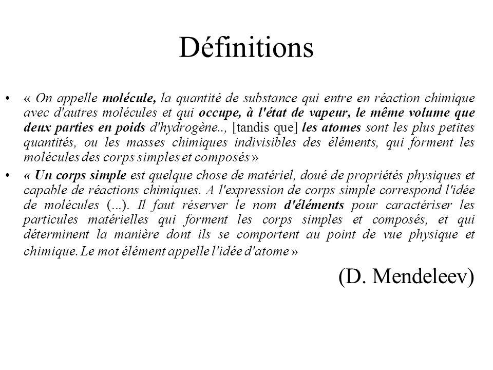 Définitions (D. Mendeleev)