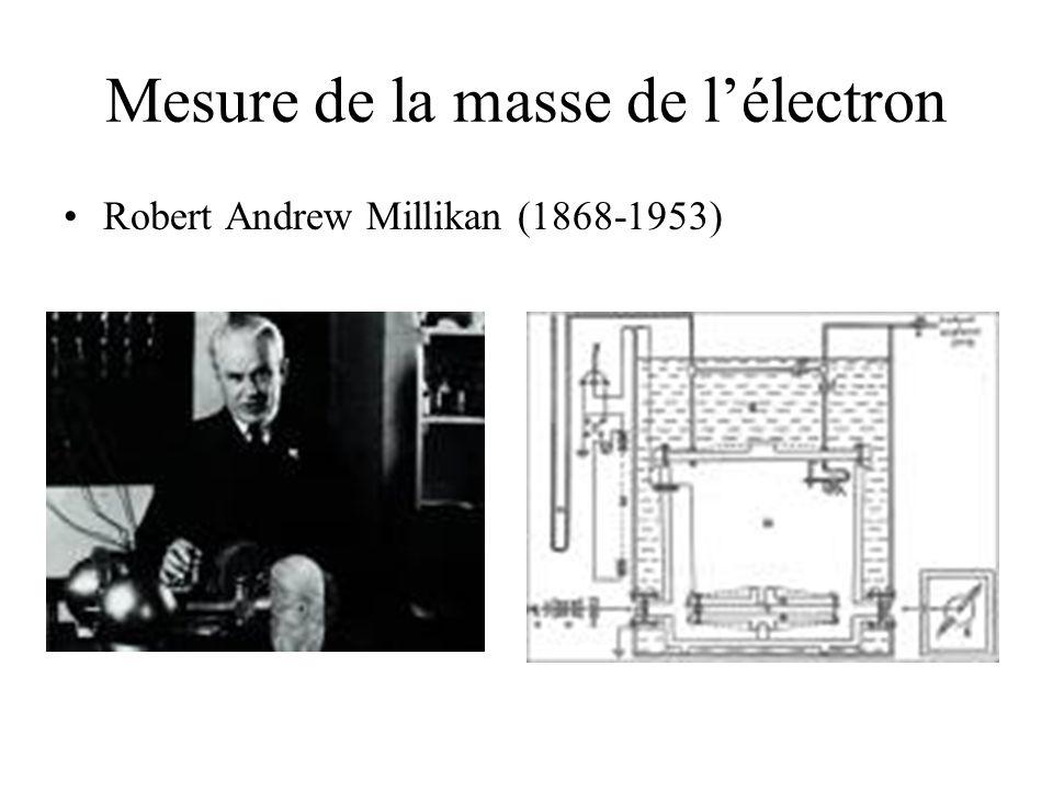 Mesure de la masse de l'électron
