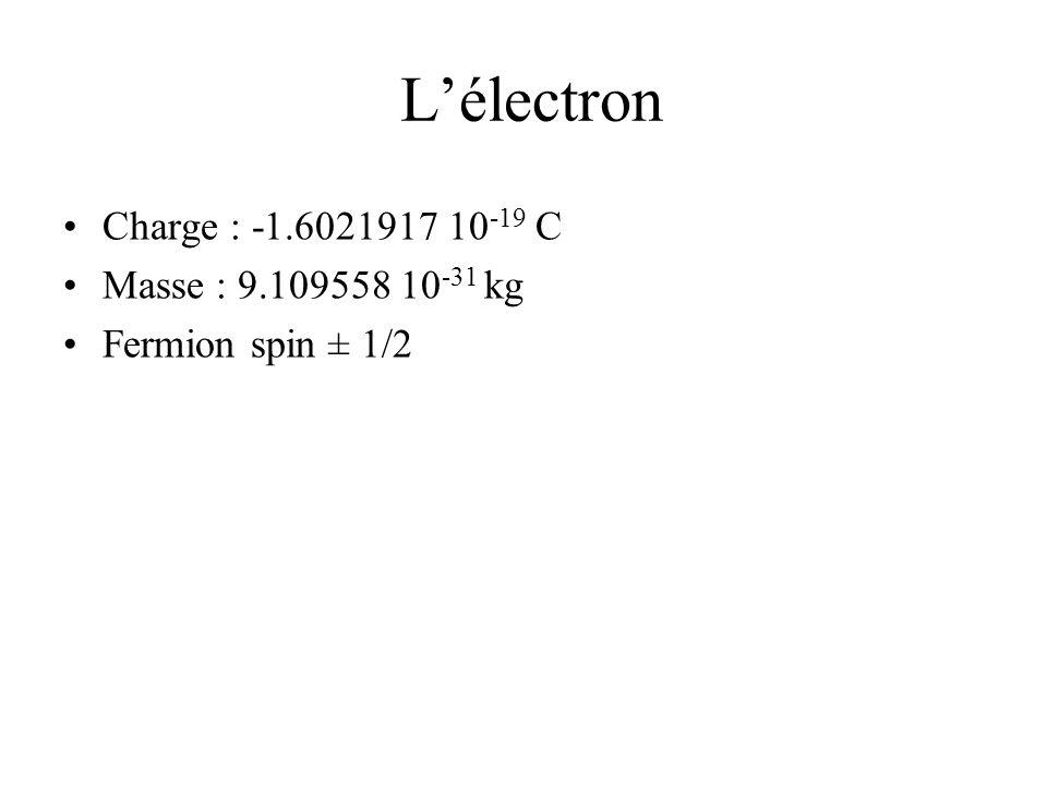 L'électron Charge : -1.6021917 10-19 C Masse : 9.109558 10-31 kg